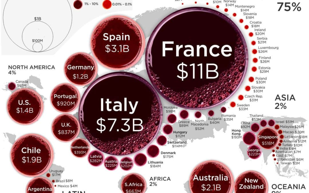 Wine Exports by Country – Top 10